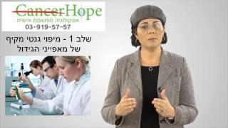 סרטן ריאות, תרופה לסרטן, בדיקות גנטיות