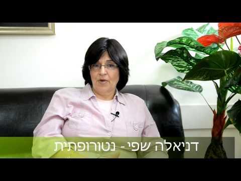 דניאלה שפי - שיטת הטיפול בקנדידה
