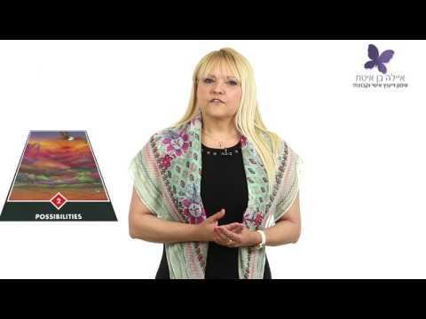 איילה בן איטח   שיטת טיפול ואימון - סרטון 4