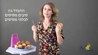 קרוהן? קוליטיס כיבית? איך להכניס פירות לתפריט שלכם!
