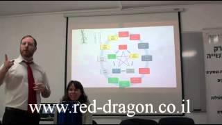 רפואה סינית | טיפול בכאב אורתופדי