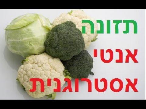 תזונה אנטי אסטרוגנית, מזון להפחית אסטרוגנים קובי עזרא